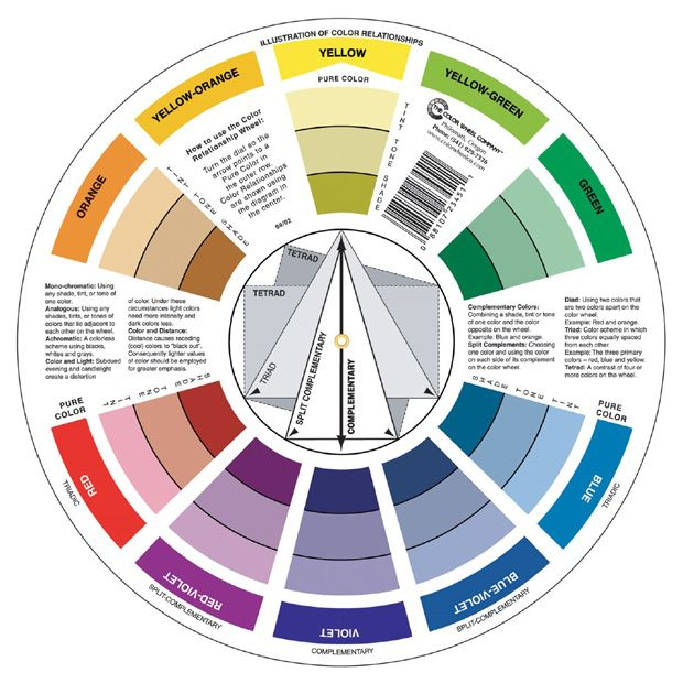 Color Wheel Large Color Mixing Guide Color Mixing Guide Color