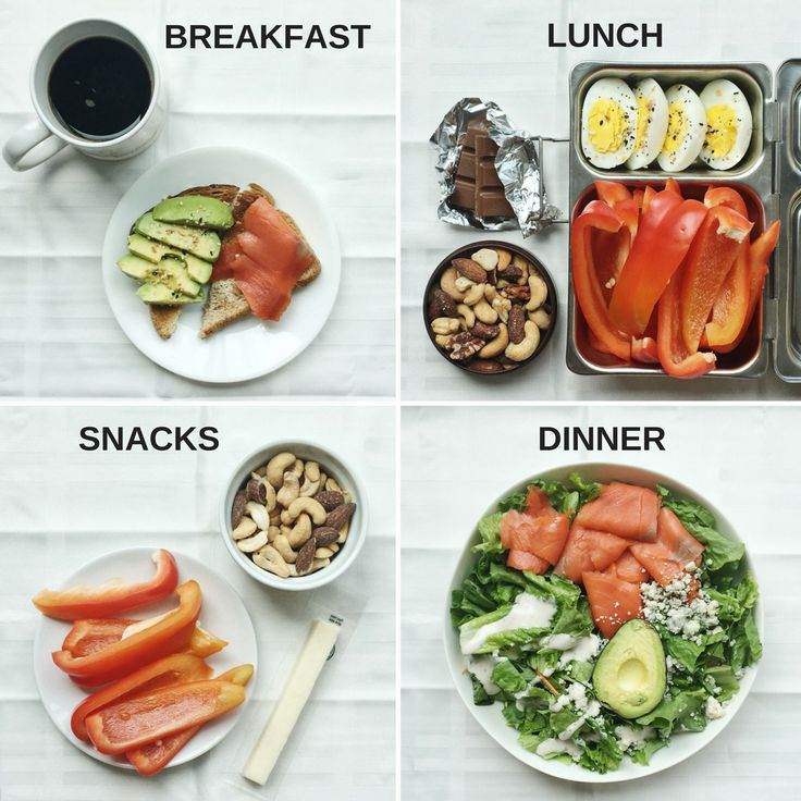 Meal Plan with Smoked Salmon