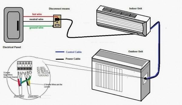 Diagram Split Ac In 2020 Ac Wiring Electrical Wiring Diagram Air Conditioner