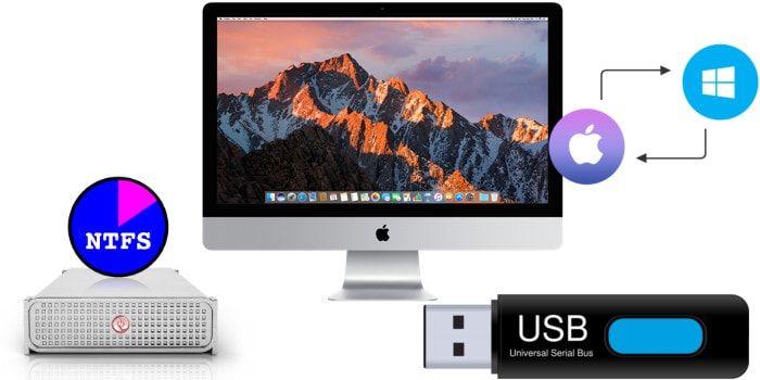 """Nuestros Mac sólo tienen la opción de """"leer"""" los datos de las memorias NTFS. Podemos visualizar los archivos, pero no guardar los cambios ni escribir nuevos datos. Esto es, a no ser que usemos algunos de los """"trucos""""... http://iphonedigital.com/como-mover-escribir-guardar-copiar-pegar-archivos-fotos-pendrive-usb-disco-duro-externo-mac-ntfs-solo-lectura/ #iphonedigital #iphoneapps #apple"""