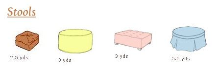 How much fabric you need to reupholster an ottoman/stool