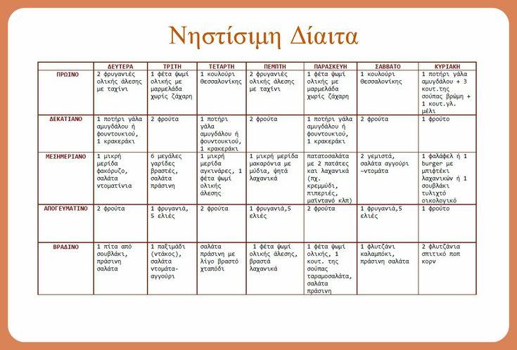diet_nisteia_klio.jpg (1115×755)