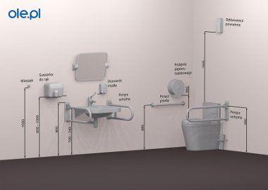 Wyskość montażu wyposażenia toalety dla niepełnosprawnych