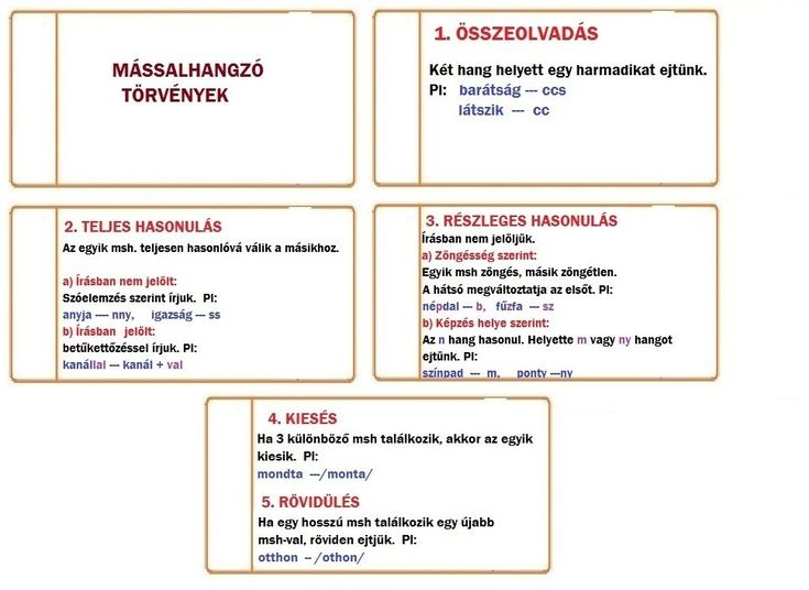 Tanulásmódszertan :: OkosKaLand