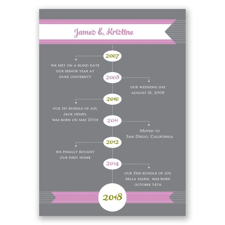 wedding renewal invitation ideas%0A Love Story Timeline  Vow Renewal Invitation