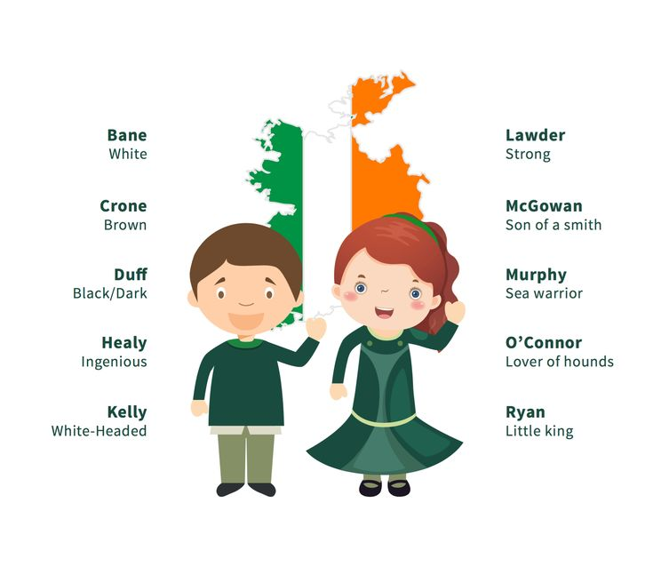 The earliest known Irish surname is O'Clery (O Cleirigh); it's the earliest known because it was written that the lord of Aidhne, Tigherneach Ua Cleirigh, died in County Galway back in the year 916 A.D. In fact, that Irish name may actually be the earliest surname recorded in all of Europe. Until about the 10th Read More