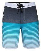 Hurley Mens Phantom Froth Board Short Cyan Hurley https://www.amazon.com/dp/B01FL0D8SE/ref=cm_sw_r_pi_dp_x_IRh.xbFWZTR3E