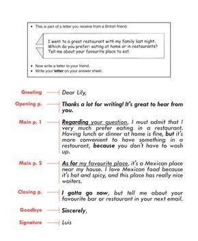 Writing The Perfect Email For B1 Preliminary Pet Kse Academy Carta Informal En Ingles Escribiendo Consejos Práctica De Escritura