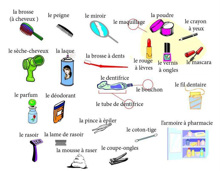 Vocabulaire de la salle de bains fle lexique de la for Salle de bain vocabulaire