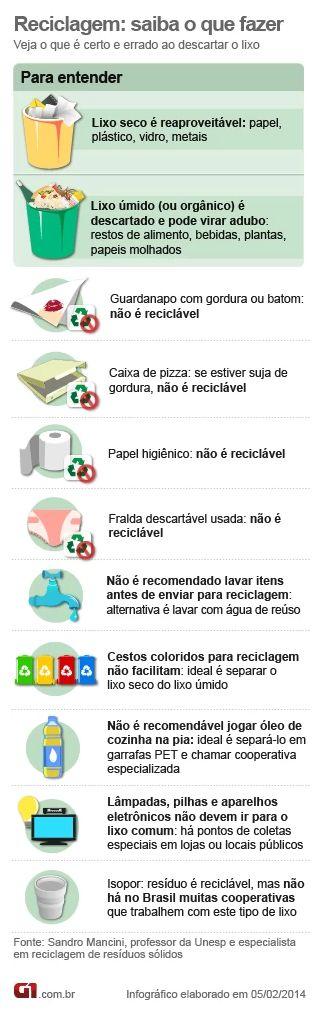 Lavar lixo reciclável é desnecessário e desperdiça água. Saiba como #reciclar