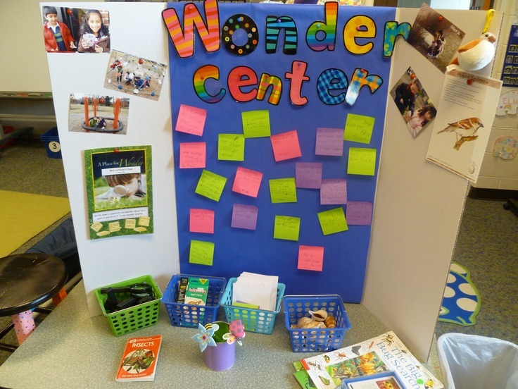 Classroom Quiz Ideas : I have a wonder center in my classroom for students to