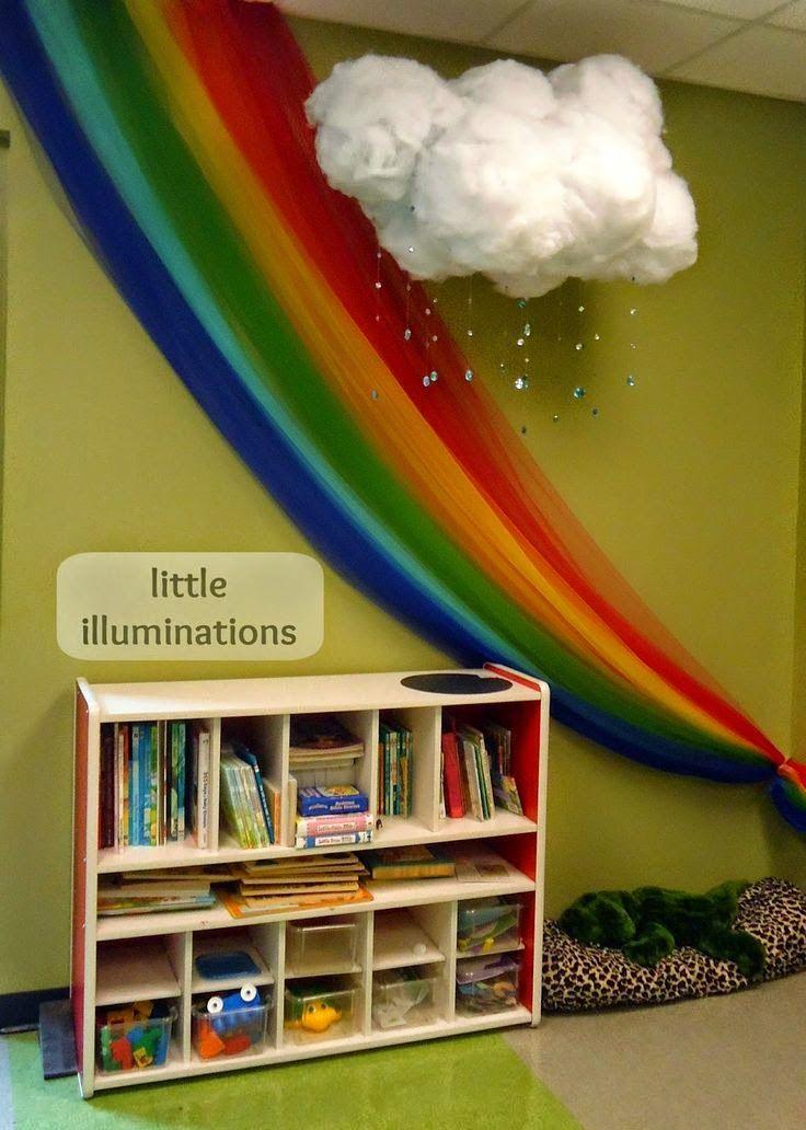 ARTESANATO COM QUIANE - Paps,Moldes,E.V.A,Feltro,Costuras,Fofuchas 3D: Dicas decoração para sala de aula infantil