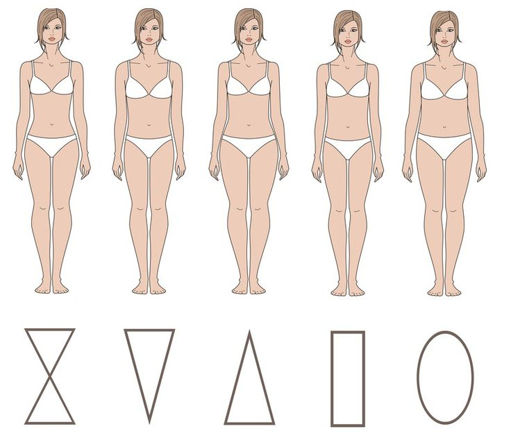 En la presente lección descubriremos cómo medir nuestro cuerpo objetivamente para identificarnos con uno de los cinco tipos básicos de figura femenina.