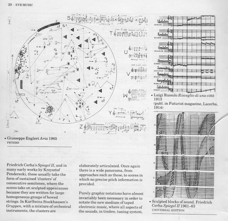 33 best Sound Diagrams images on Pinterest | Architectural drawings ...