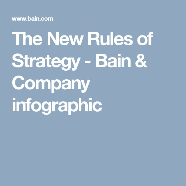 The New Rules of Strategy - Bain & Company infographic
