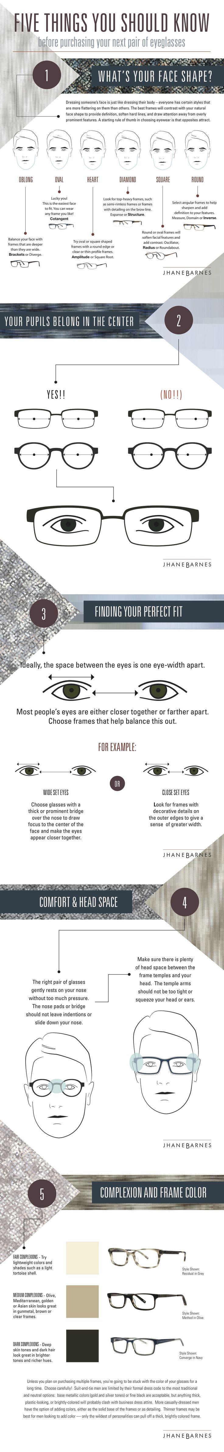 Cinco coisas que precisamos saber antes de comprar os próximos óculos!