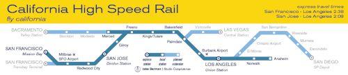 - California High Speed Rail.