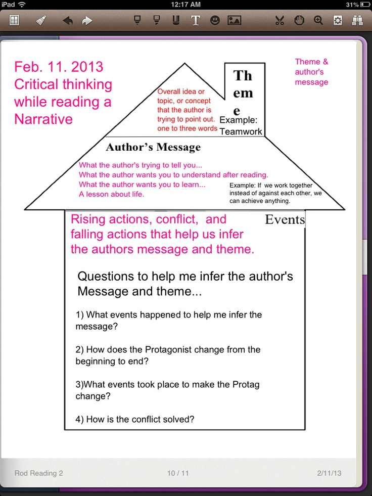 Graphic organizer - Theme and author's message