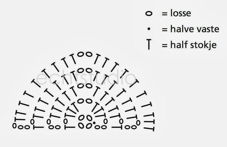 haakschema-omslagdoek-klein-watermerk.jpg (1024×667)