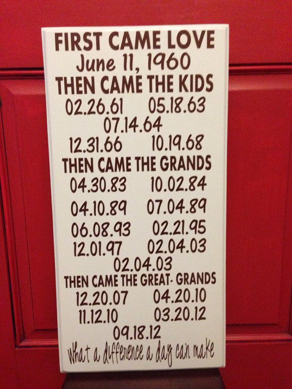 Grandparents Important Dates Board on Etsy, $70.00