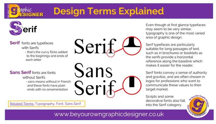 Serif vs San Serif Typefaces Graphic Design & Typography