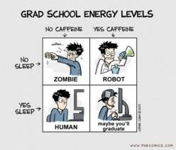 Why is it so difficult to get into grad school?