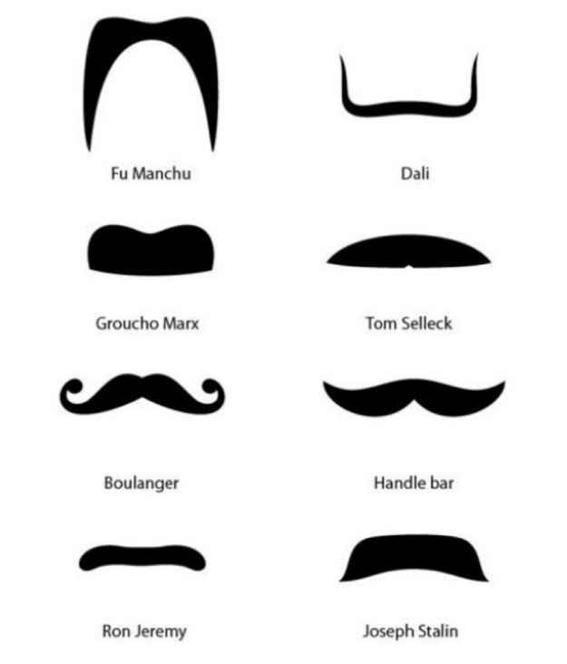 21 Grooming Charts Every Guy Needs To See