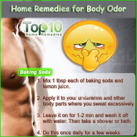 Home Remedies for Body Odor