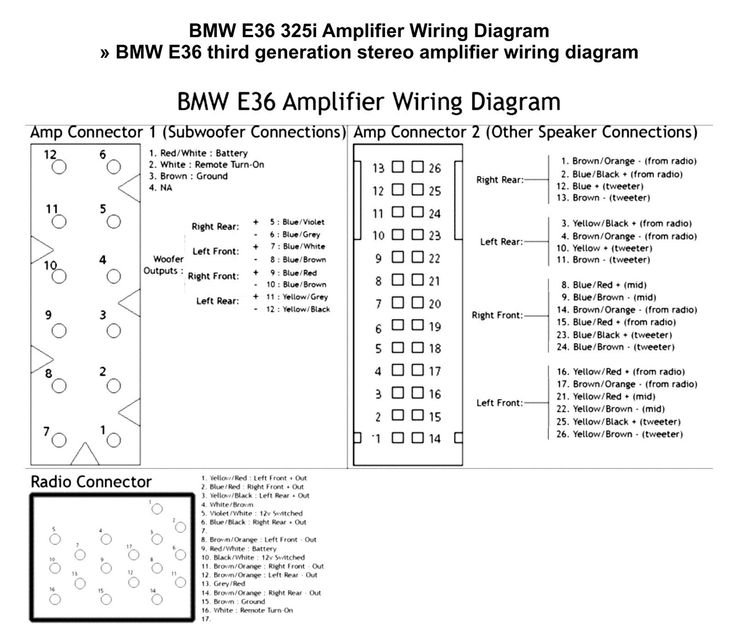 E36 Amplifier Wiring Diagram