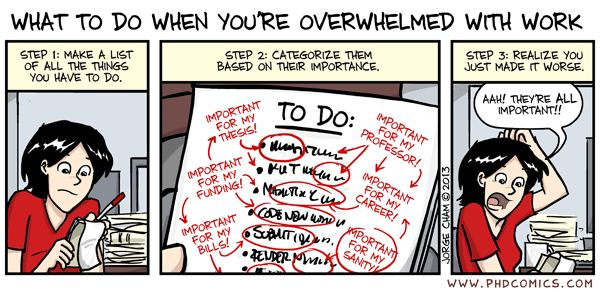 Comics time management
