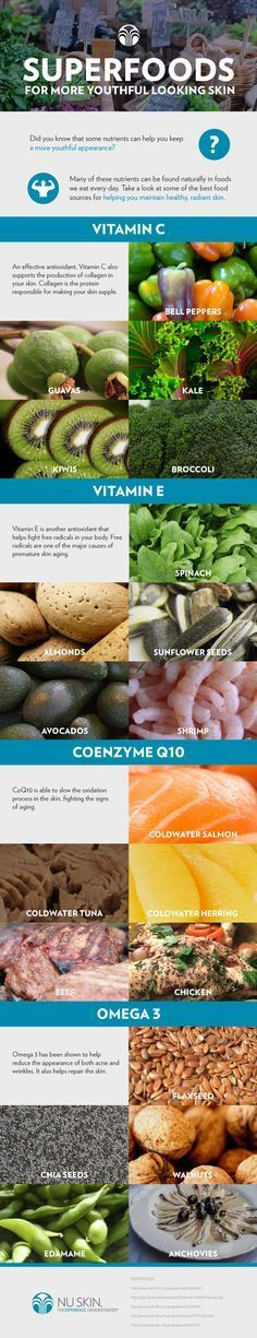What are the best Super Foods to make your skin look youthful? Check out this info graphic for a quick guide to find out!