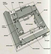 Siheyuan The Quadrangle Architectural Ideas
