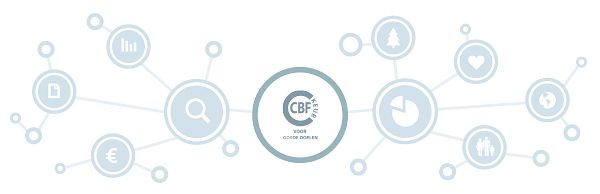 Centraal Bureau Fondsenwerving (CBF) by Online Department , via Behance