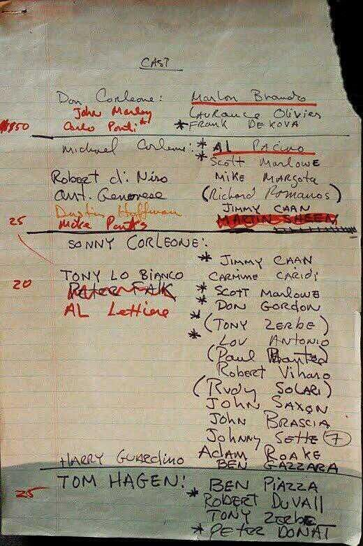 Francis Ford Coppola's potential cast list for The Godfather, 1970s.