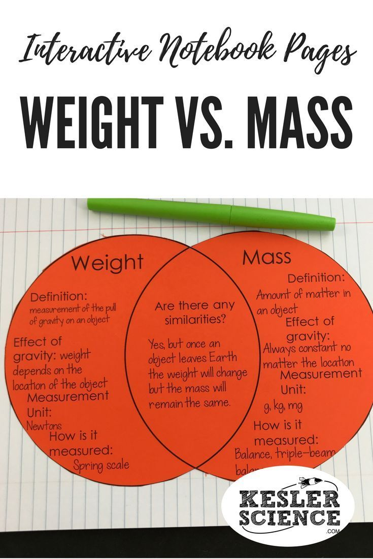 compare and contrast mass weight venn diagram 96 civic ecu wiring force motion interactive notebook pages solar system science bundle includes a vs to concepts turn notebooks into fun