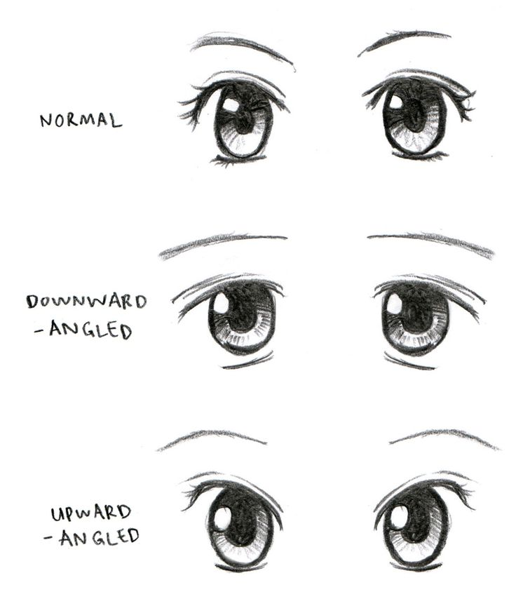 drawn anime eye | JohnnyBro's How To Draw Manga: Drawing Manga Eyes (Part II)