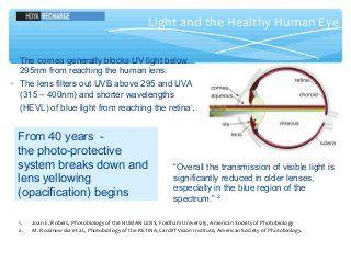 Blue light presentation
