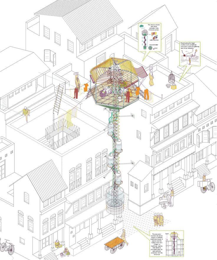 Urban Strategies to Regenerate Indian public Space