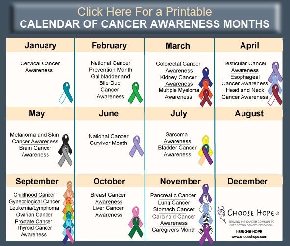 Cancer Awareness Calendar-March Colorectal, and October for Breast and Liver cancer my mom went through all 3