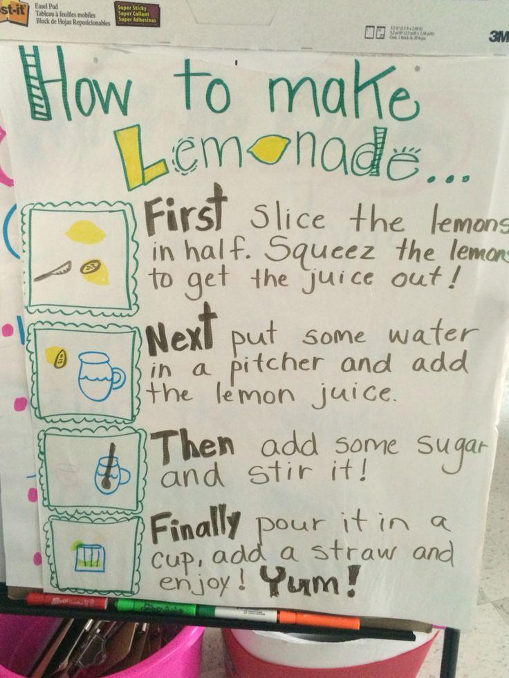 Writing  How To Make Lemonade Anchor Chart  1st Grade