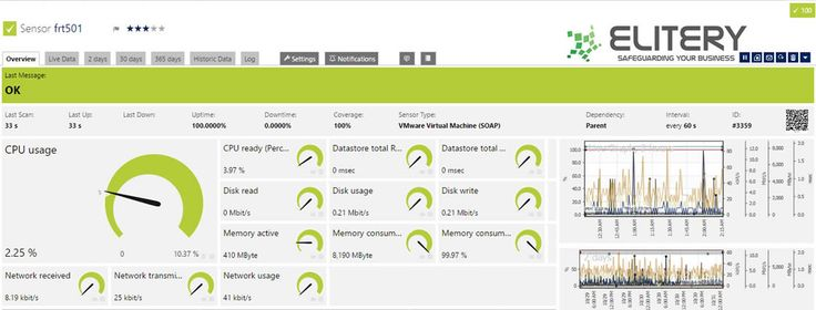 infrastructure monitoring dashboard