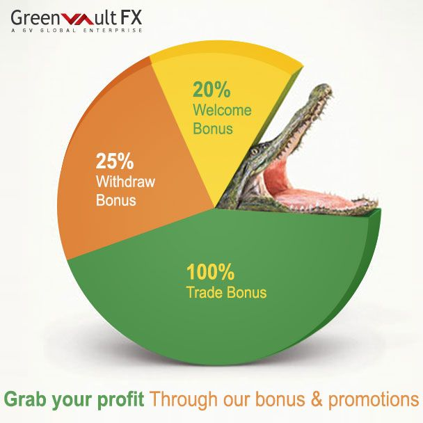 Check out all the ongoing bonuses offered by Greenvault #FX for the #traders...Open a live account and avail the bonus for #trading.