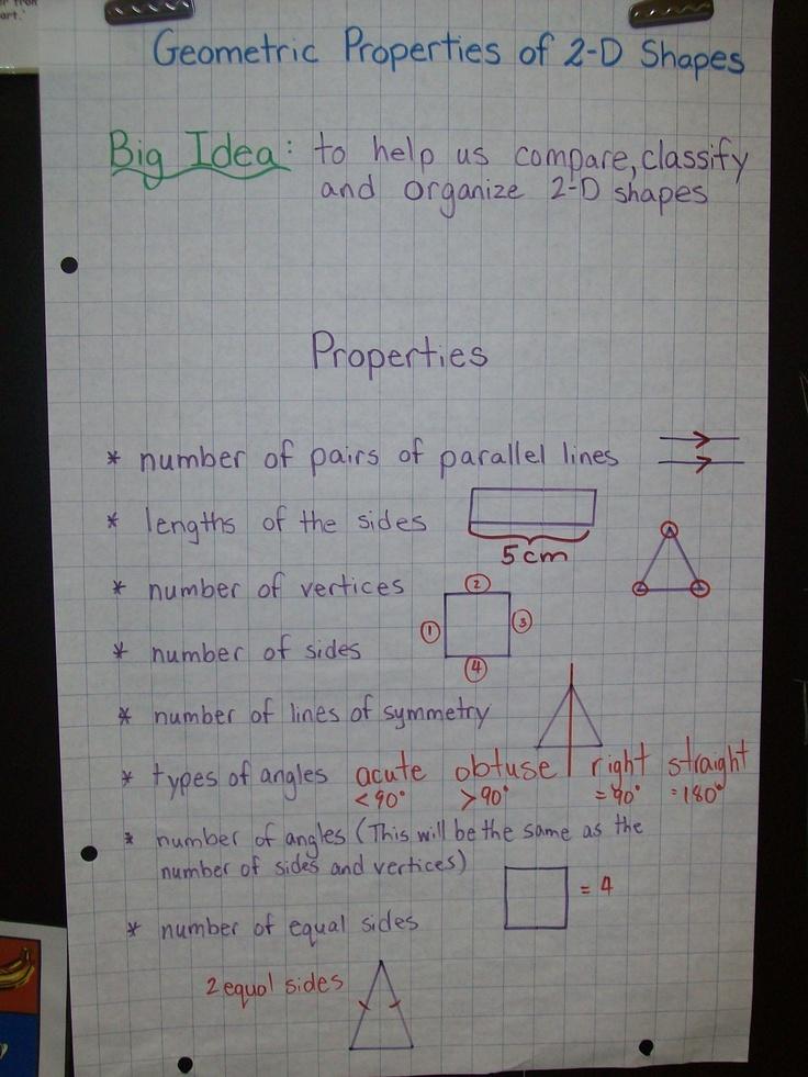 Geometric Properties of 2-D Shapes