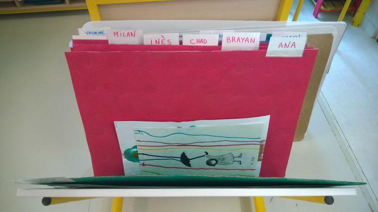 Pour organiser le porte peinture. Des cartons de palette d'eau minérale peints de la couleur du groupe de l'enfant et son prénom comme intercalaire. A la fin de l'année y'a plus qu'à prendre la pile sans avoir à trier.