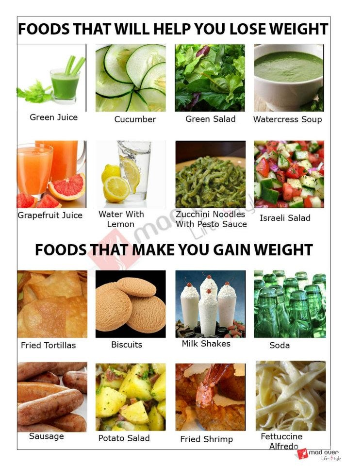 Best Foods To Eat To Gain Weight During Pregnancy