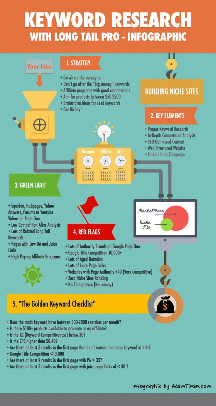 5893 Best Marketing And Advertising Images On Pinterest