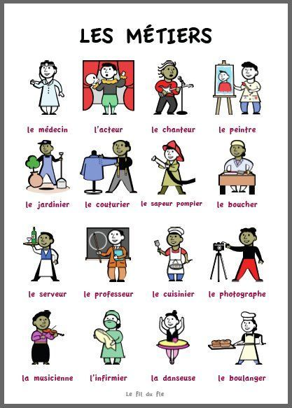 French professions vocabulary. Les métiers