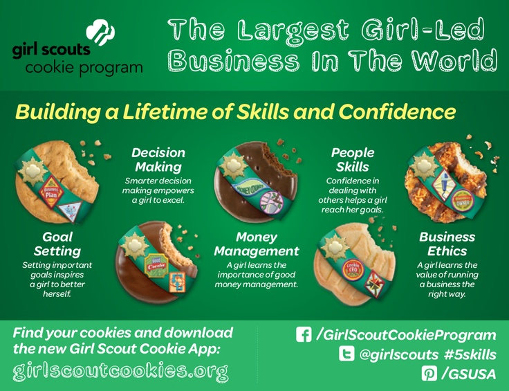 Through the Girl Scout Cookie Program, the largest girl-led business in the world, girls build a lifetime of skills and confidence!
