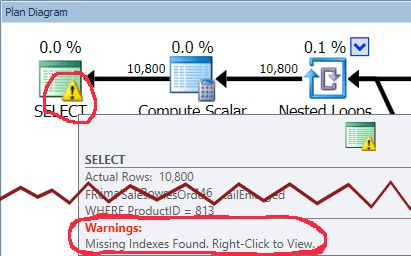 """Don't just blindly create those """"missing"""" indexes! SQL Server has decided that it is useful for a particular query (or handful of queries), but completely and unilaterally ignores the rest of the workload. So an idea I had was to """"mash up"""" information from the missing index DMVs, the index usage stats DMV, and information about query plans, to determine what type of balance currently exists and how the overall benefit of adding the index might fare."""
