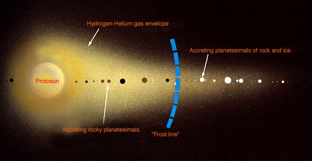 real images of distant planets - photo #5